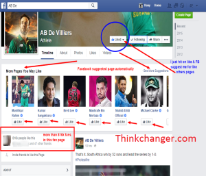 Facebook suggested page,Thinkchanger.com